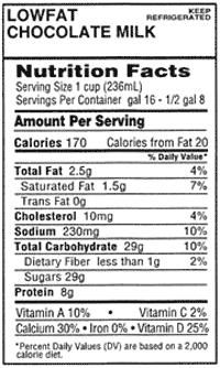 Harrisburg Dairies Nutrition Facts Milk